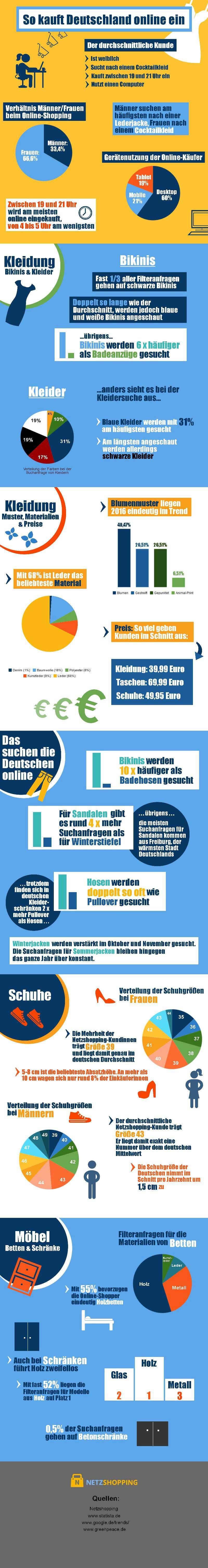 infografik-so-kauft-deutsch